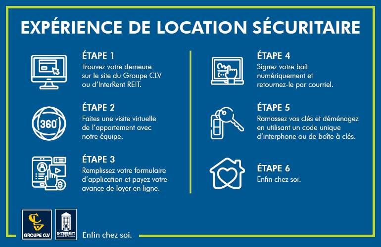 4875 Dufferin Apartment for Rent Côte-Saint-Luc